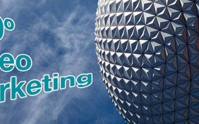 360 Video Marketing & Importance of Evoking Emotion