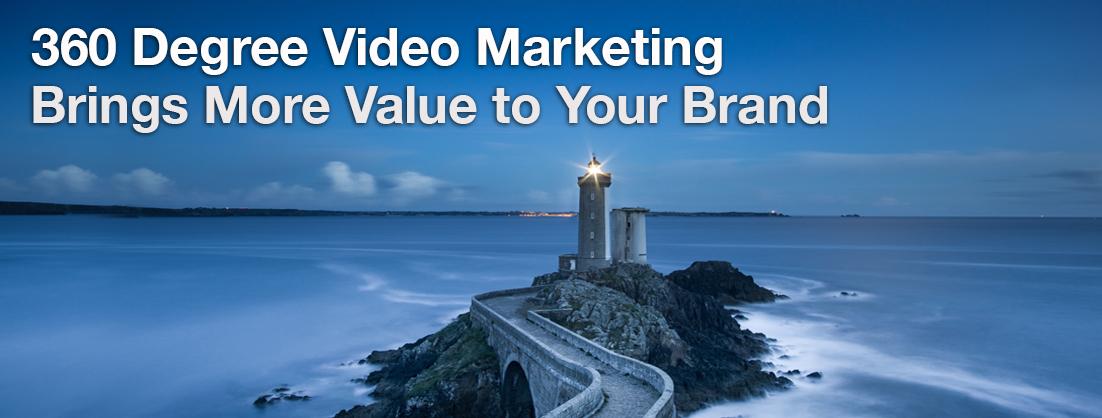 360 degree video marketing