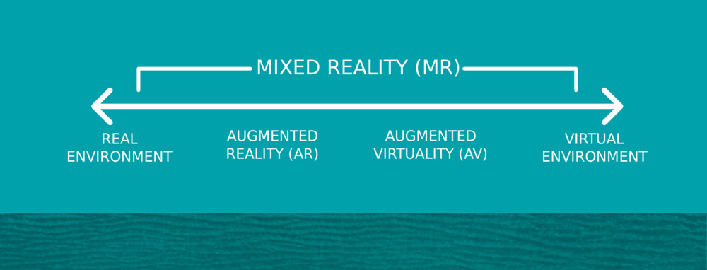 mixed reality is the future